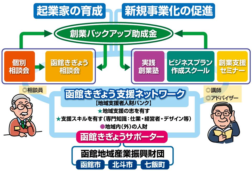 network_yakuwari_02
